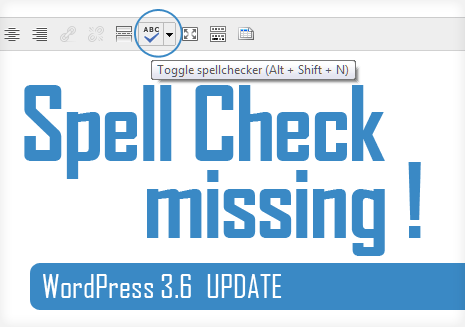 spelling check feature missing in wordpress 3.6
