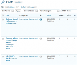 See number of tweets, likes, +1 for posts in WordPress Dashboard
