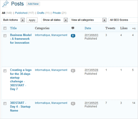 number of social shares for wordpress posts