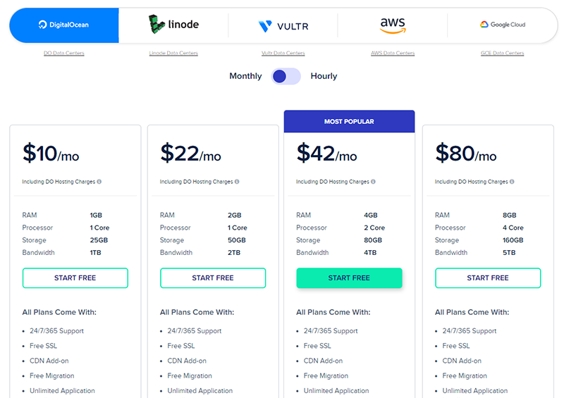 cloudways hosting cloud providers prices